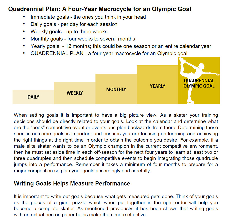 Excerpt from Go For The Goal